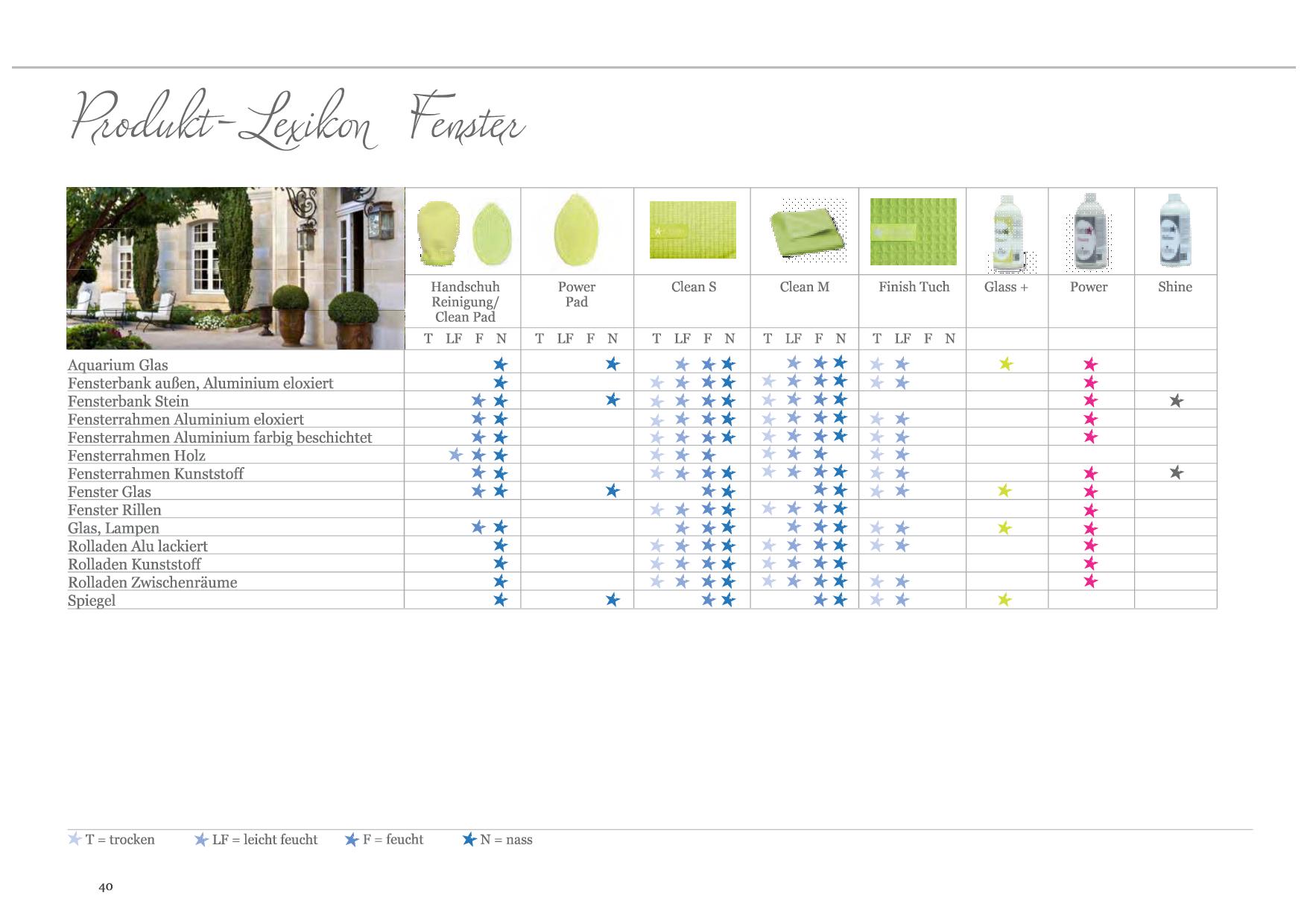 Cleafin Produktwelt Fenster - cleafin-onlineshop.com